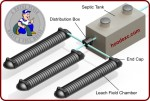 <b>Septic System Graphics &amp; Animation</b>