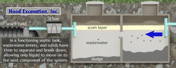 Septic Tank Pumping & Cleaning - Visual Aide Video (Click for SWF file version, or see animated GIF vsn below)