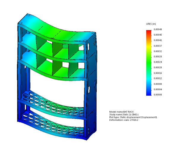 FEA STATIC DISPLACEMENT URES - SOLIDWORKS SIMULATION - AFTER GUSSETS