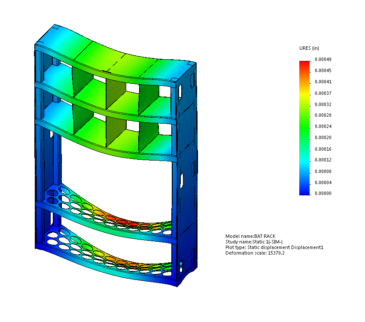FEA STATIC DISPLACEMENT URES - SOLIDWORKS SIMULATION - BEFORE GUSSETS