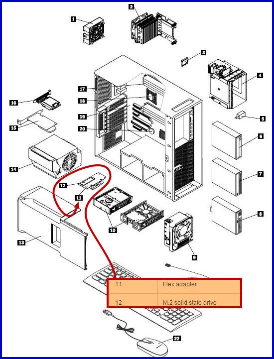 LENOVO THINKSTATION P500 P700 FRU LOCATIONS PCIe M.2 FLEX ADAPTER SSD