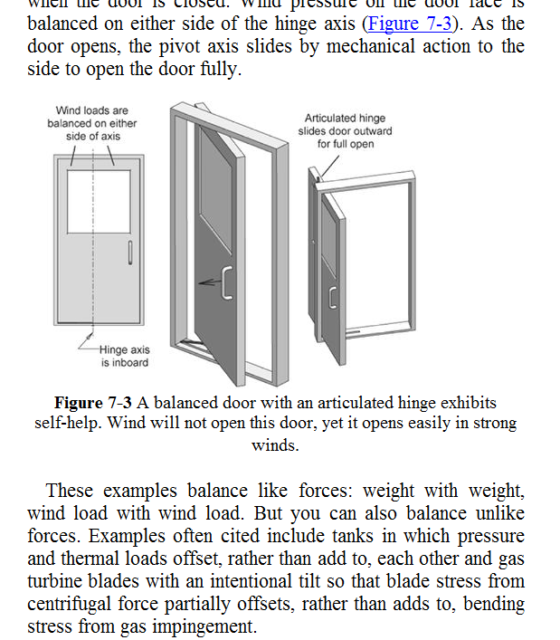 EXCERPT from ELEMENTS OF MECHANICAL DESIGN