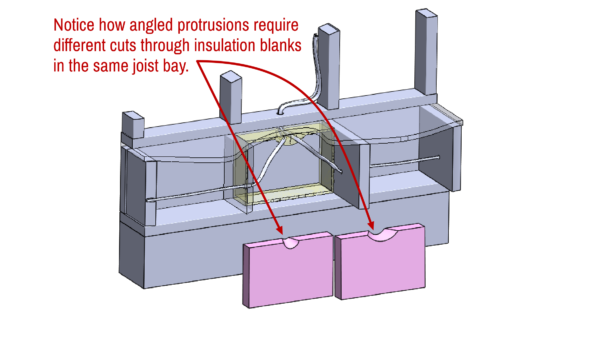 BAND SILL INSULATION WITH PINK RIGID FOAM - ON CUTTING AROUND PROTRUSION, DIFFERENT FOR EACH PLY