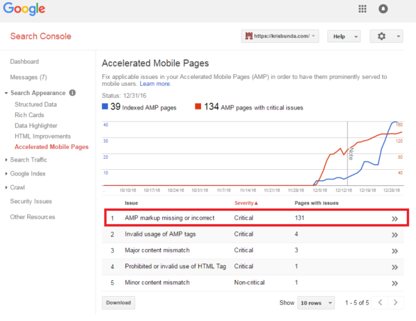 GOOGLE SEARCH CONSOLE - Accelerated Mobile Pages Critical Errors List