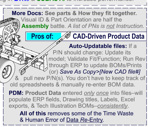 CAD modeling - pros of CAD-driven Product Data