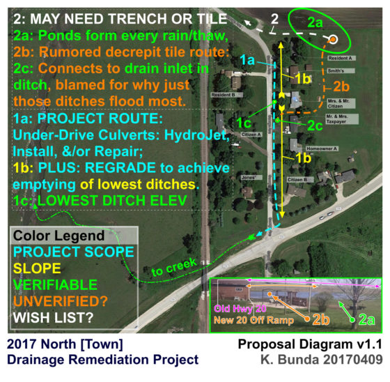 2017 NORTH TOWN DRAINAGE REMEDIATION DIAGRAM V1-1