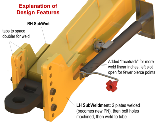Explanation of BOX SCRAPER LH/RH HITCH SUBWELDMENTS DFMA features