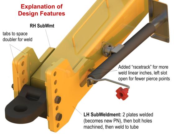 Explanation of BOX SCRAPER LH/RH HITCH SUBWELDMENTS DFMA features