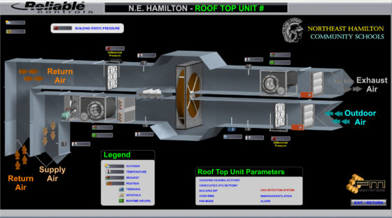 HVAC Controls UX Graphics - Rooftop Unit Background