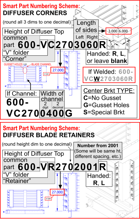 REFERENCE GRAPHIC - SMART PART NUMBERING SCHEME