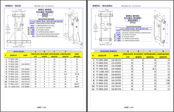 WWDF1 - Visual ID Ref Sheets & ERP Description Convention Guides for confusingly similar weldments