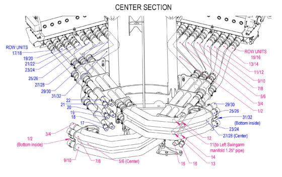 dry fert meter manifold hose diagram 1