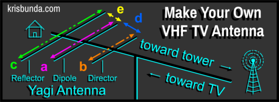 Make your own VHF TV Antenna with Calculator