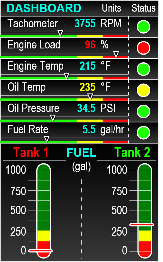Controls UI - DASHBOARD - Diesel Generator GUI gauges feedback cluster, incl. fuel tanks, oil & engine temp, etc.
